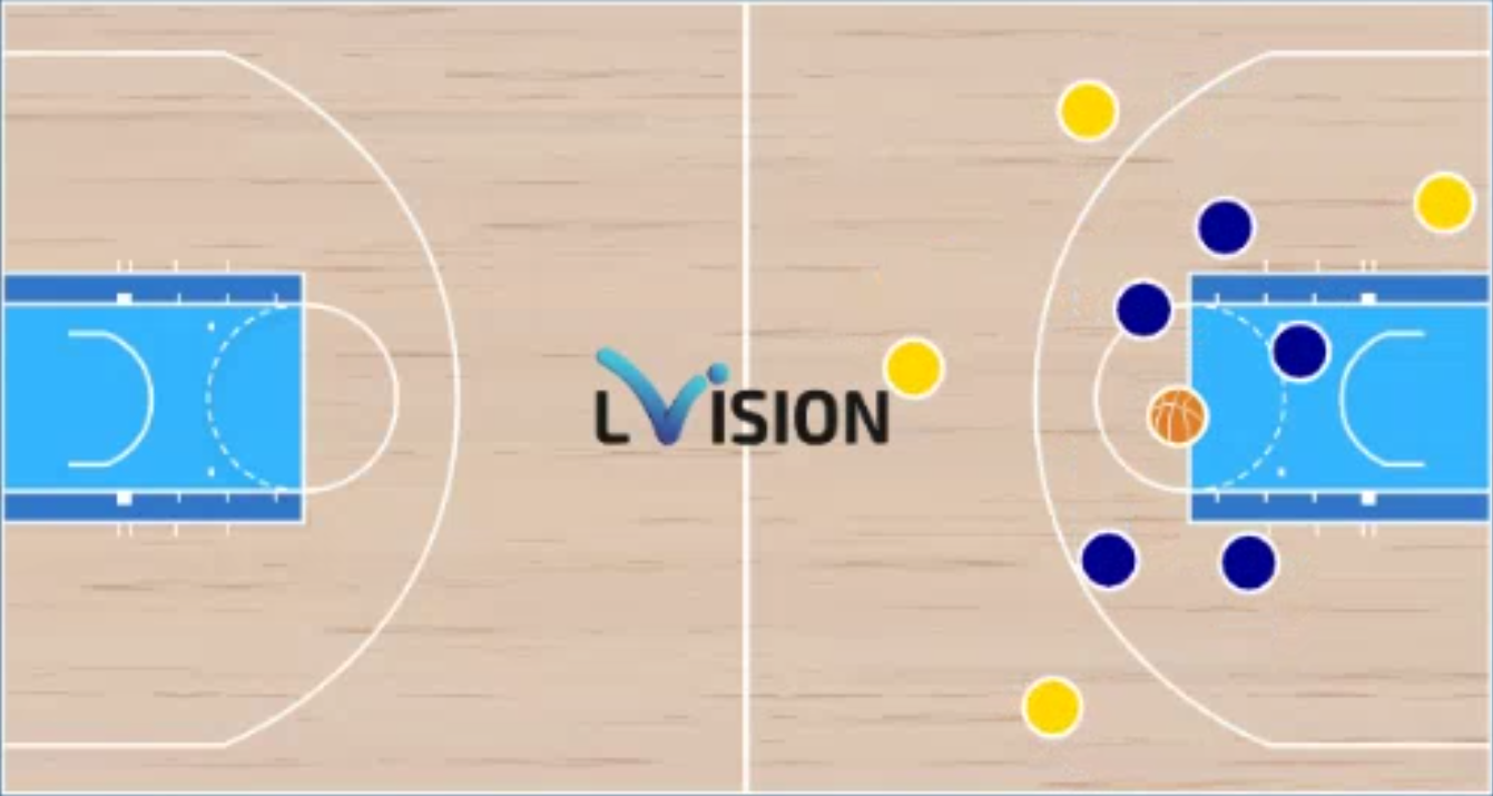 Basketball visualization
